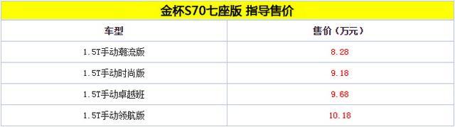 金杯S70七座版上市 售8.28-10.18万