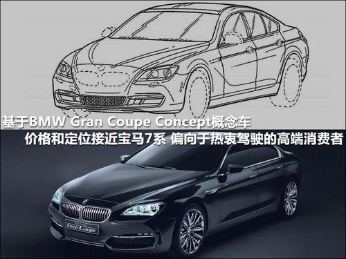 bmw gran coupe concept概念车,隶属于宝马6系门下,价格和定高清图片