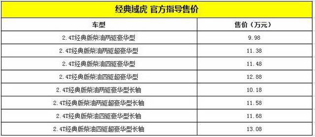 江铃经典域虎正式上市 售价9.98-13.08万元