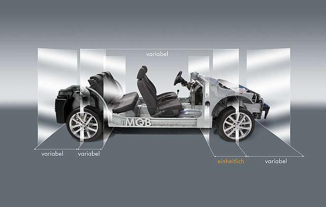 对标Model3 大众拟推出价格低20%的竞争车型