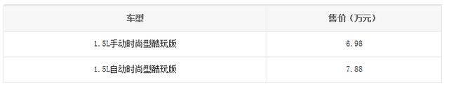 铃木雨燕酷玩版上市 售6.98万-7.88万元