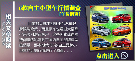 [车价调查]6款城市SUV行情 最高优惠4万