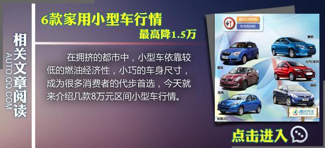 [车价调查]6款省油家用车行情 最高降1.8万