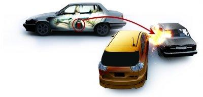 车内放小储气罐爆炸 高温车内哪些物品危险