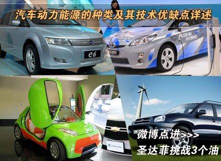 新能源汽车种类及其技术现状详述