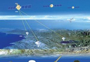 北斗导航系统是不是GPS的一种
