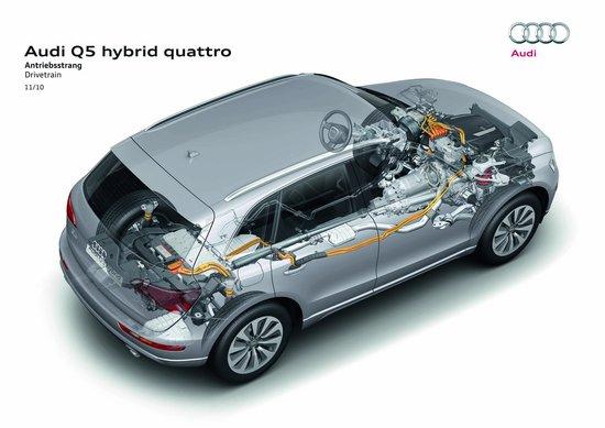 奥迪Q5 hybrid quattro将在上海车展首发