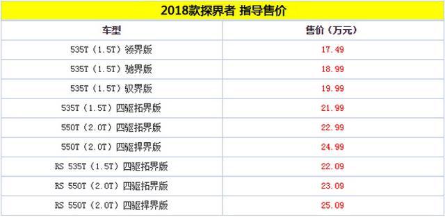 雪佛兰新款探界者上市 售价17.49-25.09万元