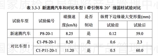 新速腾断轴评估出炉:衬板断裂瞬间车辆或失控