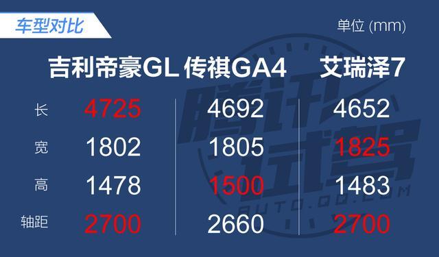 腾讯试驾2018款吉利帝豪GL 内外优化升级