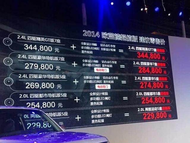 2014款三菱欧蓝德超值版上市 售22.98万起