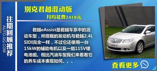 斯巴鲁XV用车成本调查:月均花费2340元