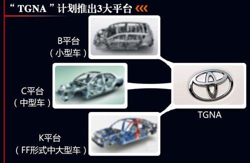 丰田削减70%零部件种类 大幅度压缩成本