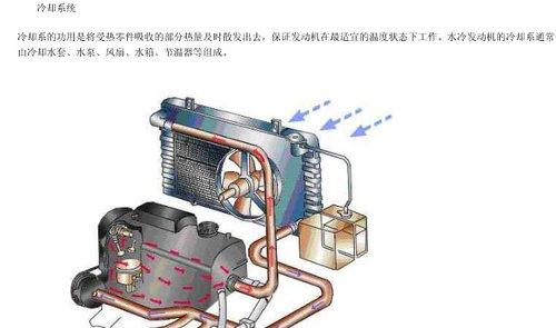 汽车发动机原理 汽油机高清图片