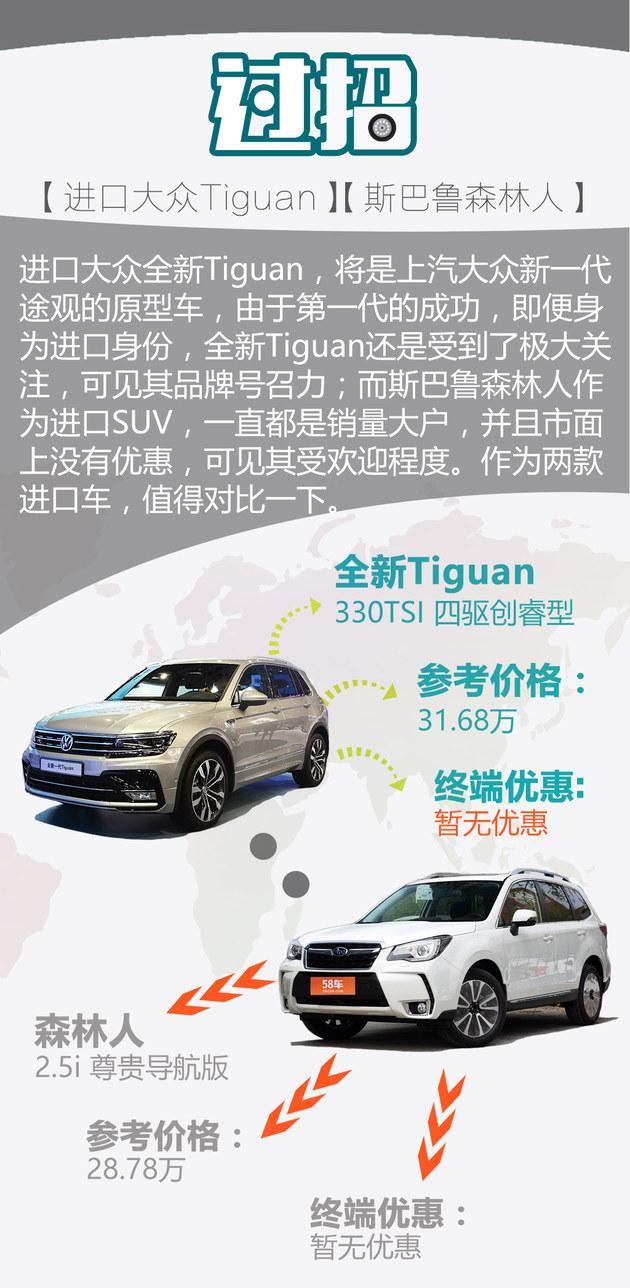 【过招】第18期:新Tiguan对比森林人