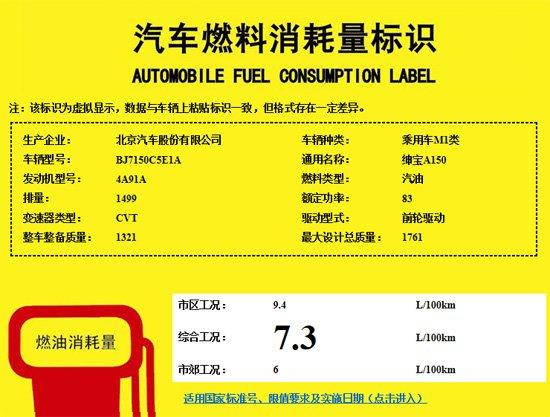 [国内车讯]绅宝A150动力信息曝光 年内上市