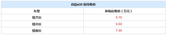 http://www.weixinrensheng.com/qichekong/958605.html
