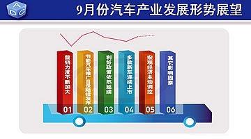 9月份汽车产业发展形势展望