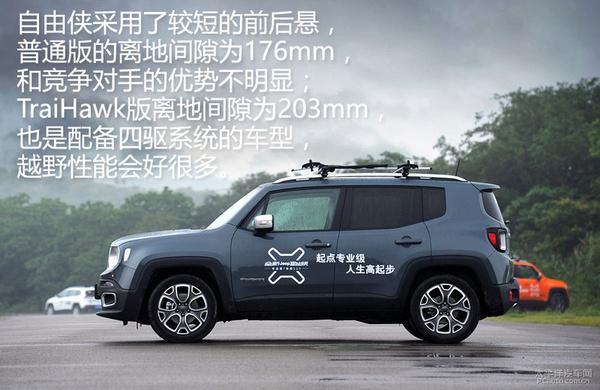 选涡轮还是选自吸? 4款合资小型SUV推荐