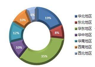 2013汽车零配件行业品牌零件发展趋势预测