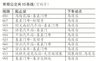北京车展将开通直达车展专线与常规公交线