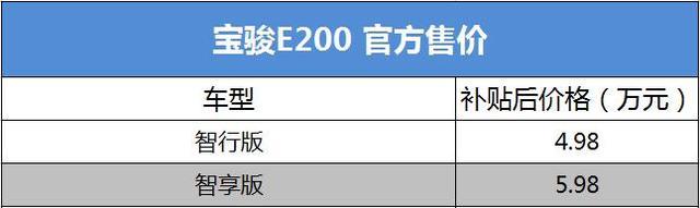 补贴后4.98-5.98万元 宝骏E200面市
