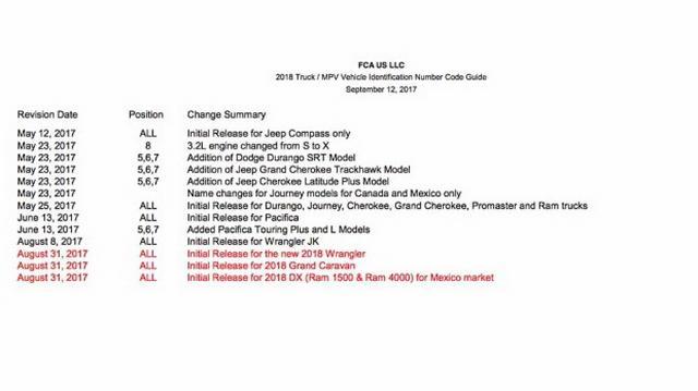 搭载2.0T动力 新牧马人将11月尾公布