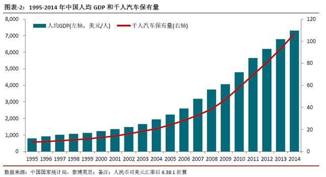 中国2018年gdp总量_2018年佛山人均gdp