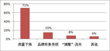 调查:豪华品牌中低端车型国产是趋势