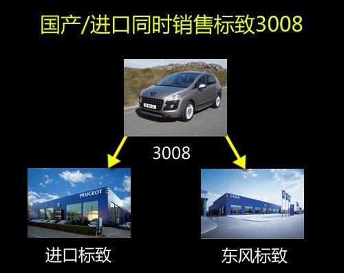 标致3008将搭新引擎 国产/进口或同时销售