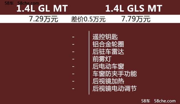 起亚全新K2导购 首推1.4L GLS手动版
