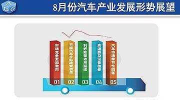 8月份汽车产业发展形势展望