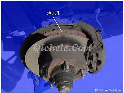 盘式制动器的通风孔 带有通风孔的盘式制动器的盘片两侧之间具有一组图片