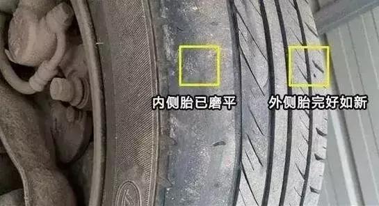 100个人90个会忽略的问题 方向盘正的车却是歪的