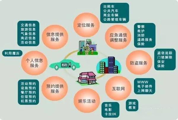 从算法上解读自动驾驶是如何实现的?