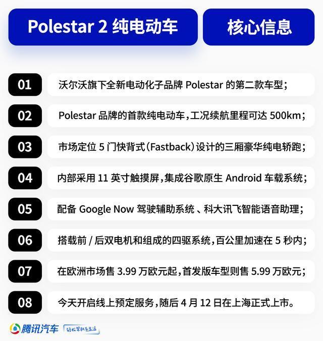 将于4月12日中国上市 Polestar 2实车日内瓦车展首发