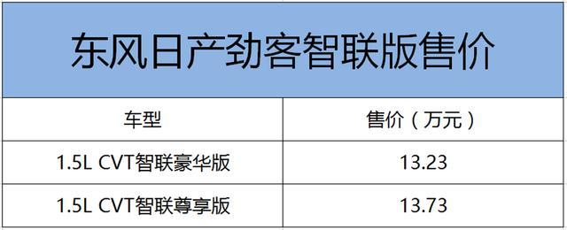 东风日产劲客智联版上市 售13.23-13.73万