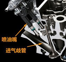 从化油器到缸内直喷技术