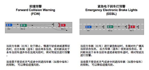 可预警事故 凯迪拉克CTS将搭新安全系统
