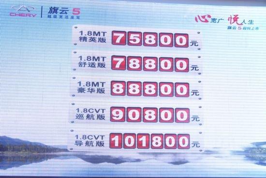旗云5采取分站上市 售价7.58-10.18万元