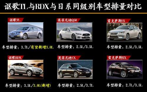 本田在华将启用3.0L引擎 3.5L车型停产