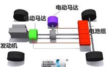 丰田HSD混合动力系统工作原理简要解析