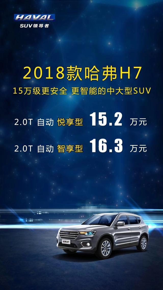 新款哈弗H7蓝标版上市 售15.20-16.30万元