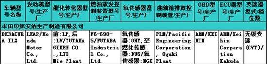 20120625期环保目录解读