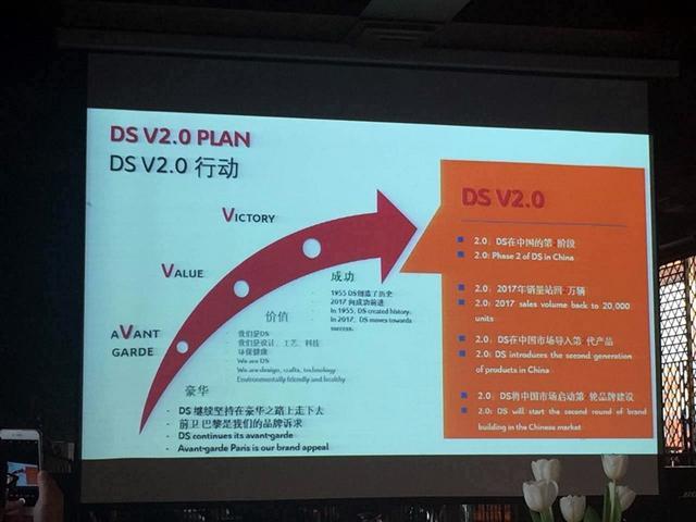 DS新车规划曝光 DS 7将4月上海车展首发