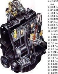 第1期:发动机