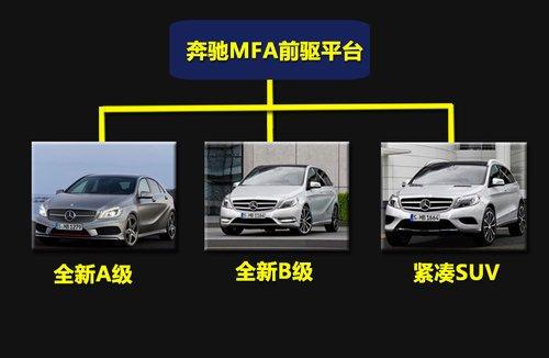 奔驰新B级将国产加长版 与奥迪A3L相竞争