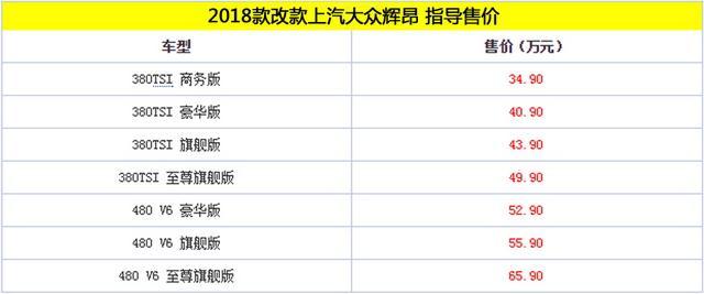 2018款改款辉昂上市 售价34.90-65.90万