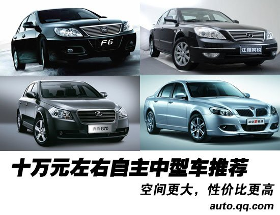 大空间更具性价比 十万左右自主中型车推荐