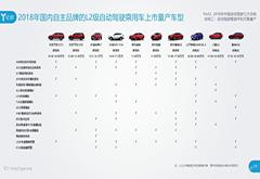 国内自动驾驶企业发展到了什么阶段?